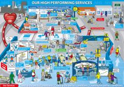 MUH High Performing Hospital 2017