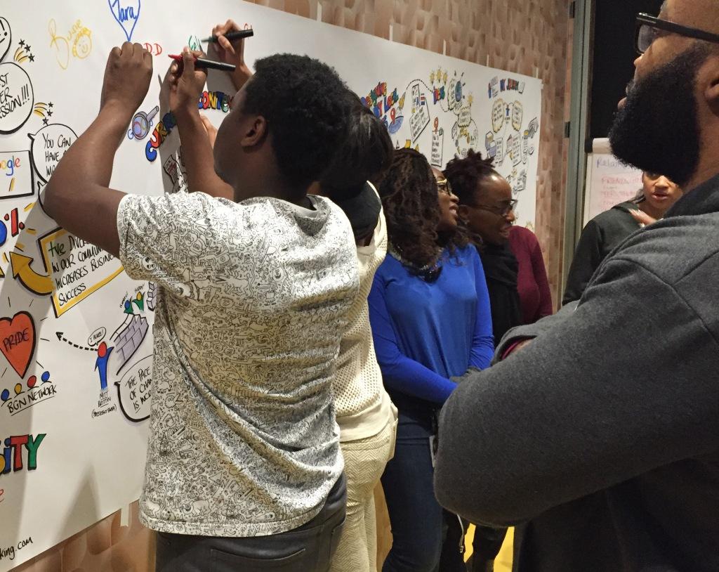 Graphic facilitation involvement