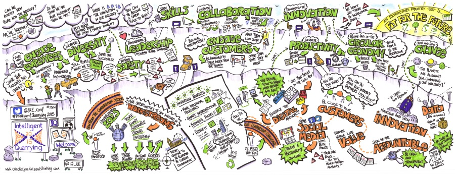 Institute of Quarrying graphic recording