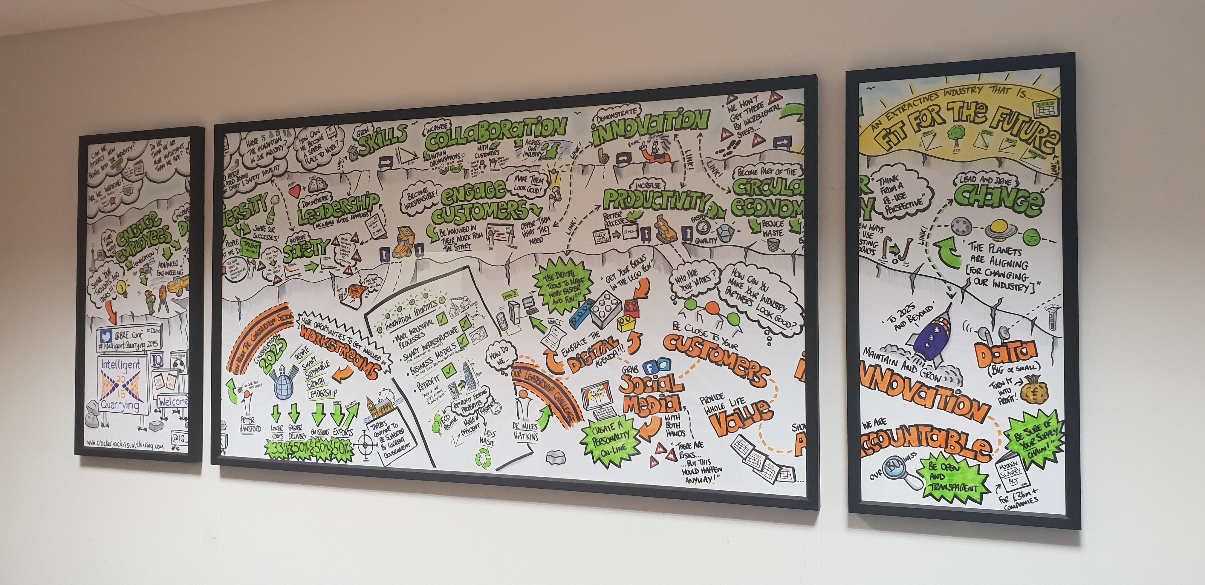 How a #graphicrecording created in 2015 continues to provide on-going value for the Institute of Quarrying (IQ) today…