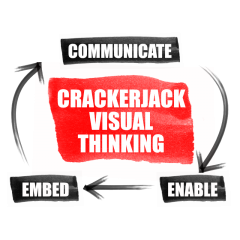 CRACKERJACK VISUAL THINKING